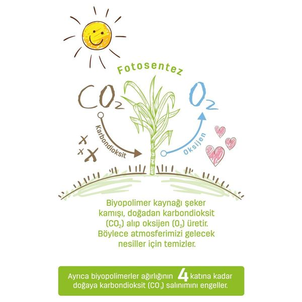 Bio Natural Bebek Bezi 1 Numara Yenidoğan 384 Adet